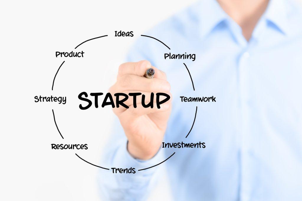 Sebaiknya Anda Tahu: Prosedur dan Syarat Baru Pendirian Perusahaan